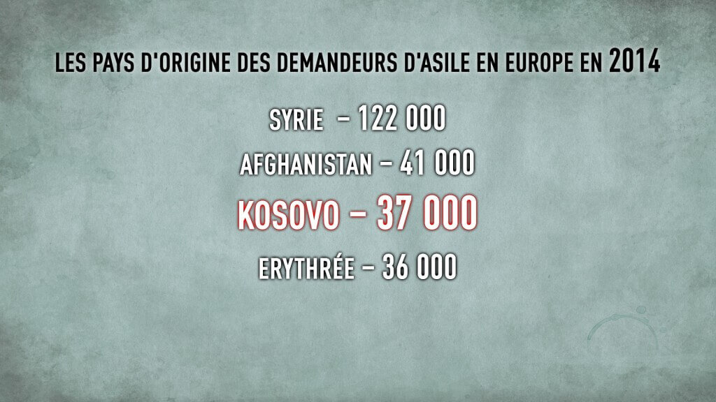 refugiés syrie