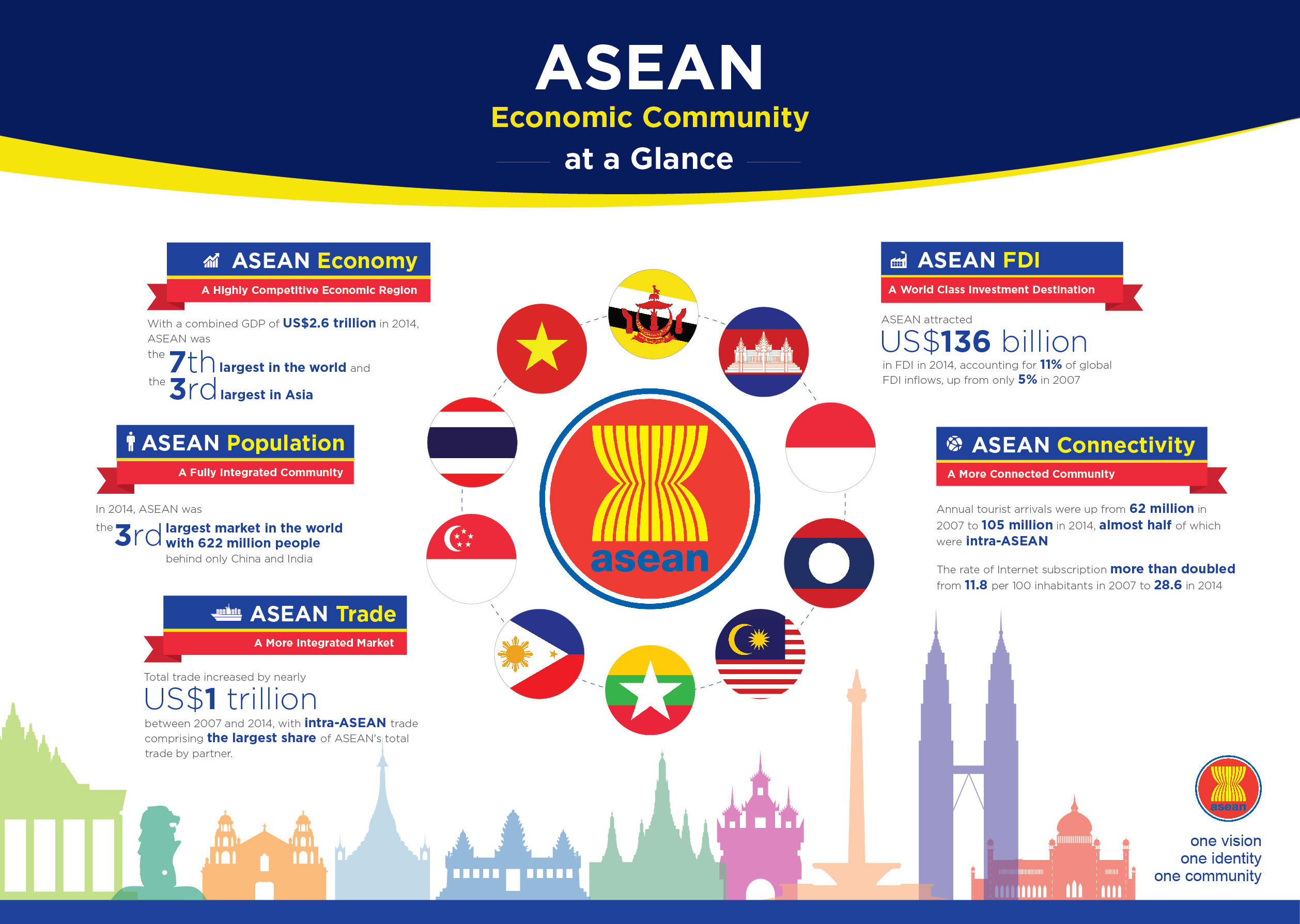asean_Glance_Infographic